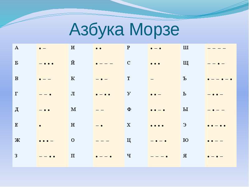 Картинки с азбукой морзе